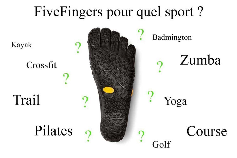 Quelles FiveFingers pour quels sports ?