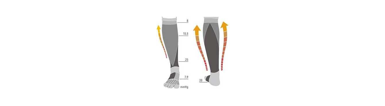 Chaussettes anti douleurs à 5 doigts