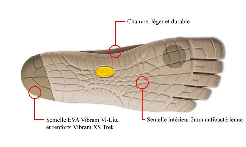 Semelle CVT fivefingers