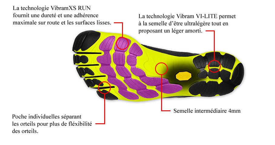Semelle V-Run Vibram FiveFingers