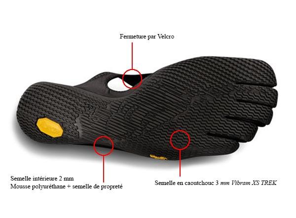 Semelle des FiveFingers V-Soul - Chaussures minimalistes à 5 doigts
