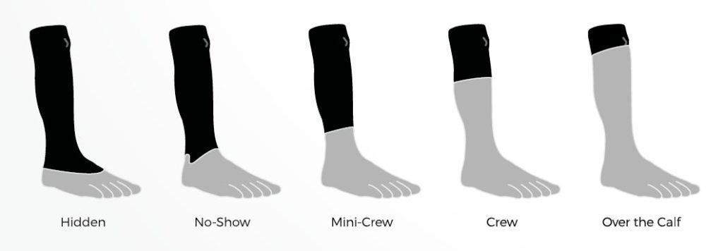 Représentation des différents types de chaussettes INJINJI